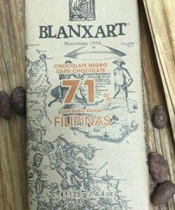 Filippinerna 71%,